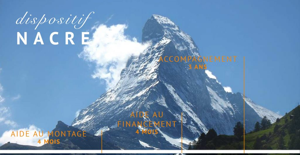 Le dispositif NACRE : une aide au montage, une aide au financement et un accompagnement